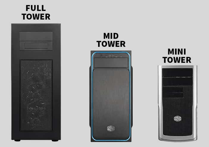 Full-Tower vs Mid-Tower vs mini-ITX cases