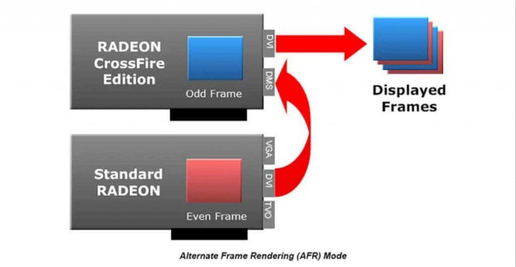 alternate frame rendering